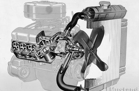 Động cơ xe tải Hyundai