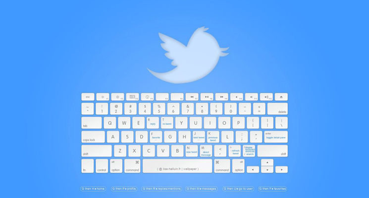 Shortcut Keyboard Twitter