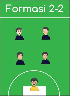 formasi futsal 2-2