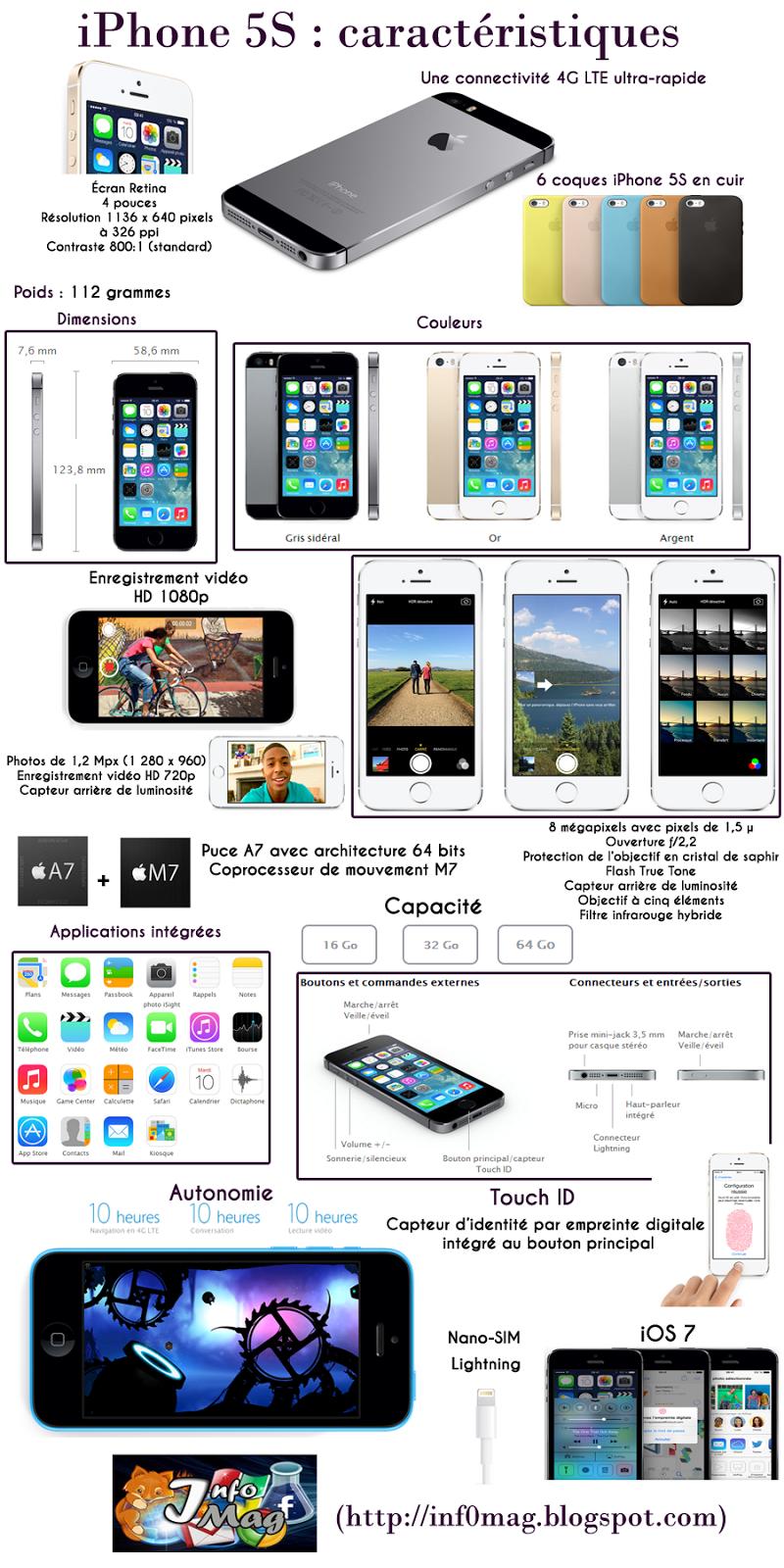 iphone 5s les caract ristiques techniques en une image info magazine. Black Bedroom Furniture Sets. Home Design Ideas