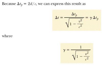 النسبية الخاصة إينشتاين