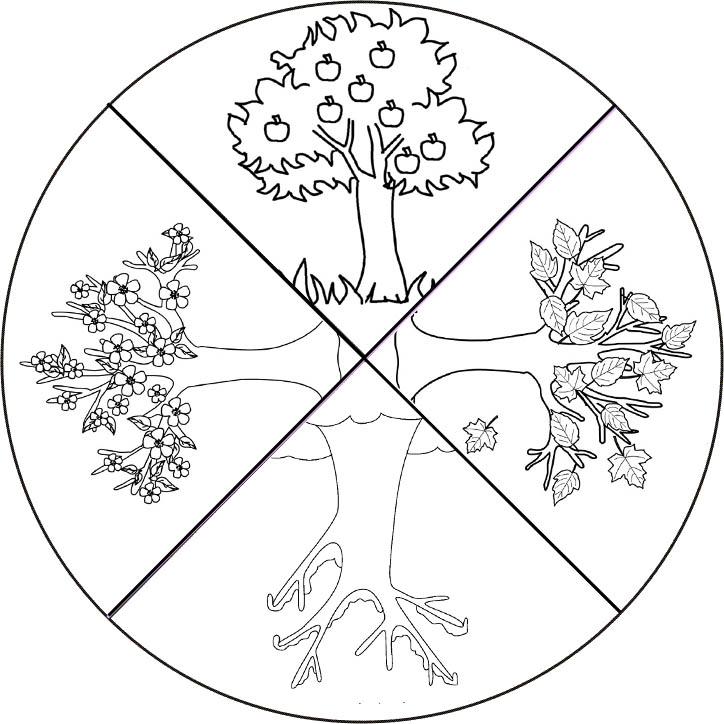 Le quattro stagioni - lumsa - ThingLink