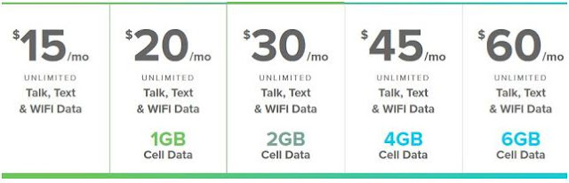 Republic Wireless inexpensive cell phone plans