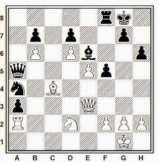 Posición de la partida de ajedrez Nilanza - Kellerden (Bélgica, 1982)