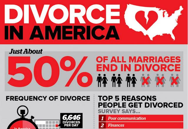 Dating abuse statistics love is respect orange 8