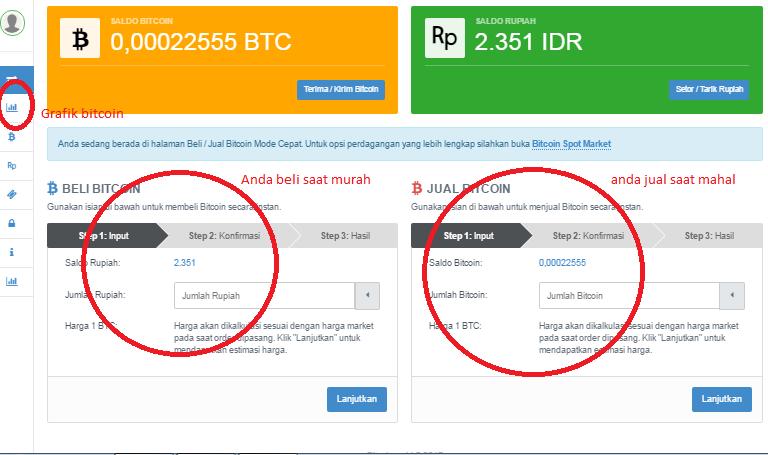 spot market vip bitcoin