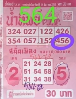 Thai Lottery Consequence As of late Dwell For 30-12-2018 | Updated