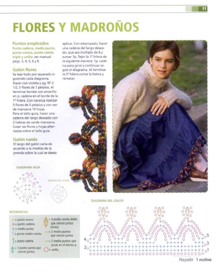 Cintas de Crochet para Adornar Prendas