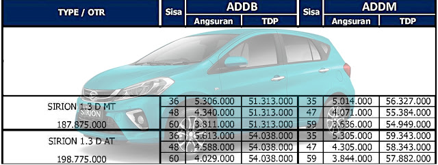 Kredit All New Sirion Pekanbaru Riau