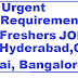Urgent Requirement for Fresher Jobs,Software developer