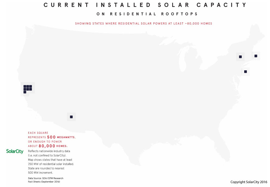 Current installed solar capacity in U.S.