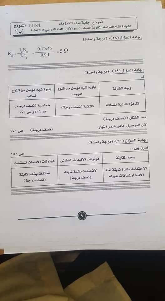 النموذج الرسمي لإجابة امتحان الفيزياء للثانوية العامة 2018 بتوزيع الدرجات 9