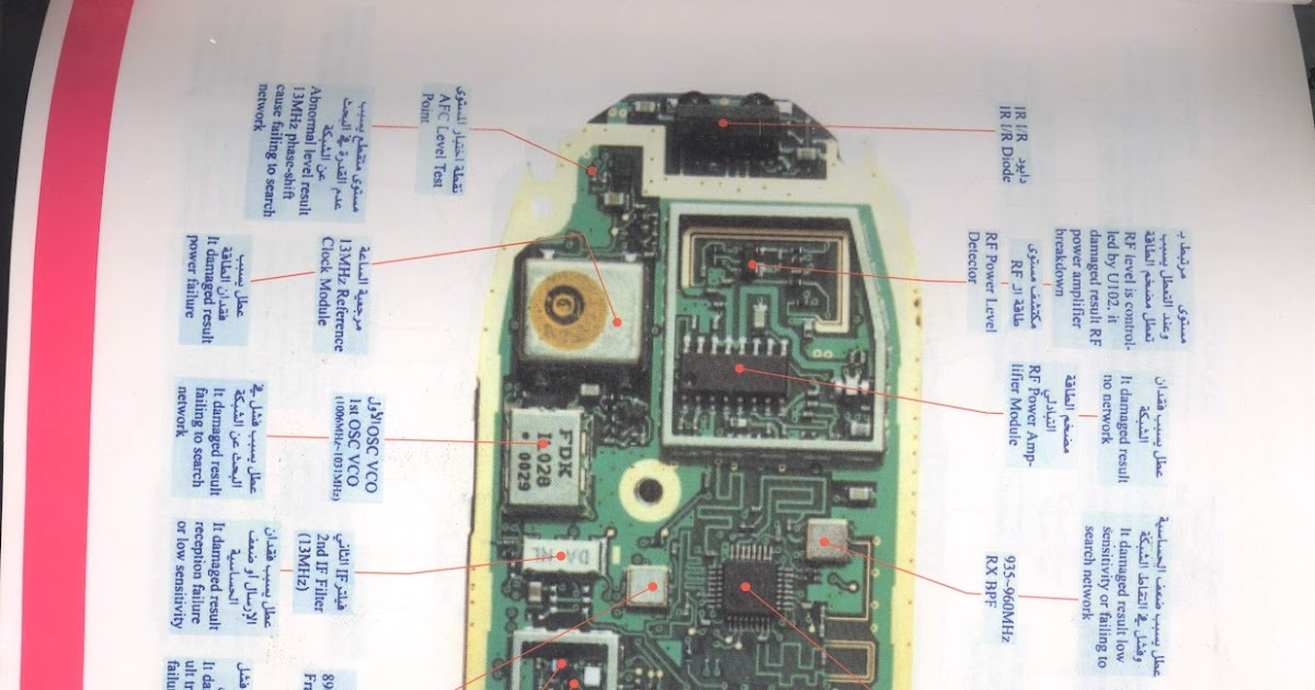 Keypad Circuit Board Of A Mobile Phone Download Technology