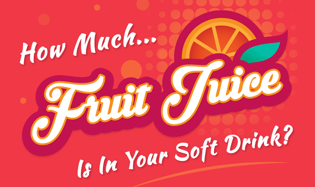 How Much Fruit Juice is in Your Soft Drink?