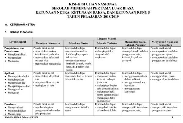 dalam format PDF yang bisa di Unduh Gratis dan lengkap mata pelajaran Bahasa Indonesia Kisi-Kisi UNKP SMPLB Tahun 2019 Semua Mapel