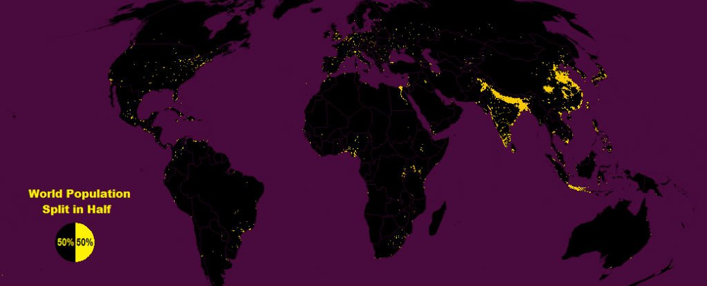 World population split in half