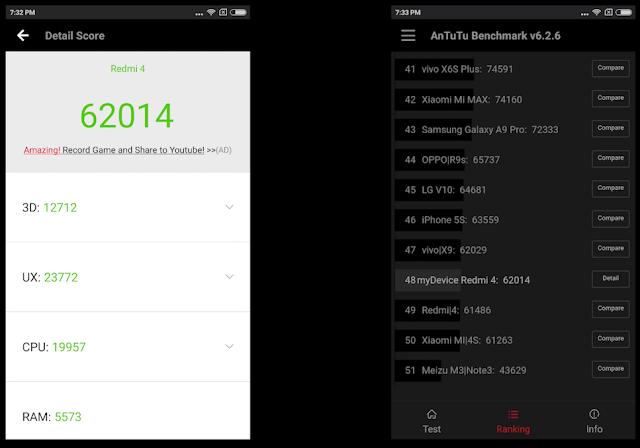 Xiaomi Redmi 4 Prime Antutu