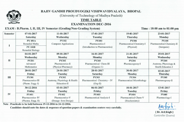RGPV B.Pharmacy 3rd Semester Examination Time Table 2017