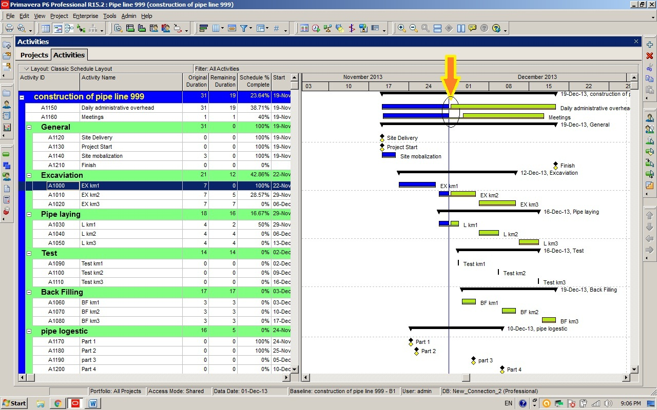Easy Way To Project Management