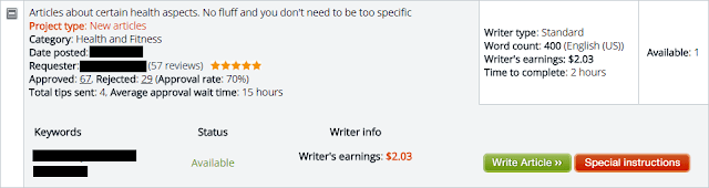Details of available iWriter jobs