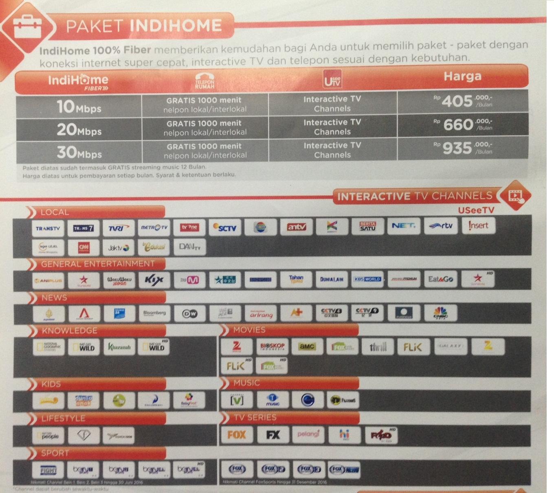 Daftar Harga Paket Indihome Fiber Seluruh Indonesia 2017 ...