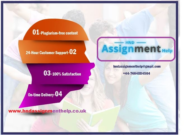 The Developing manager assignment help