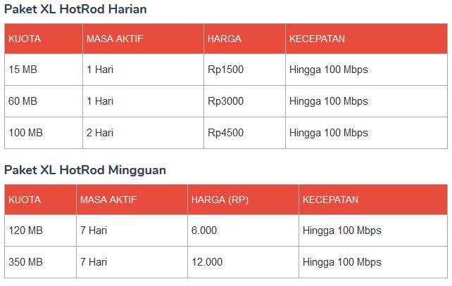 Paket Internet XL 4G Terbaru HotRod Kuota Murah XL