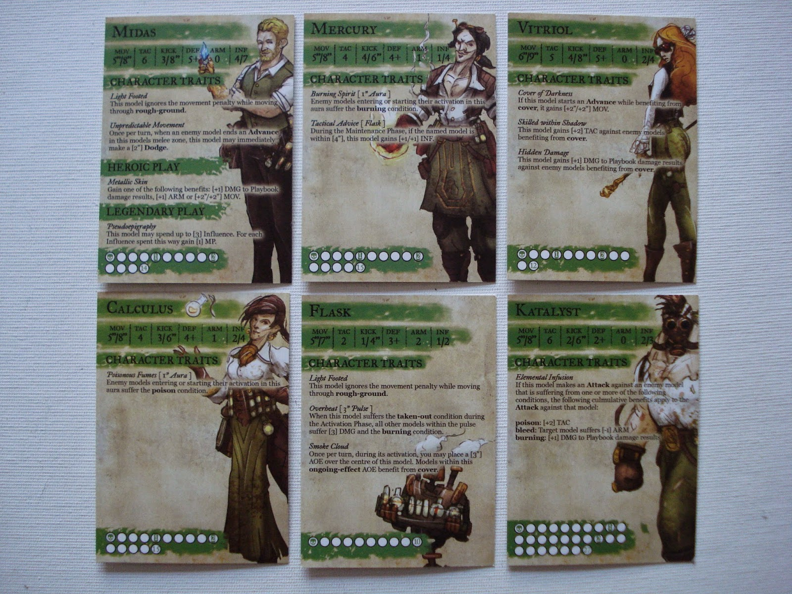 GMorts Chaotica: Unboxing Guild Ball - Alchemists Guild