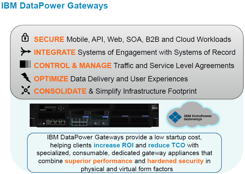 IBM DataPower Gateway | IBM Middleware