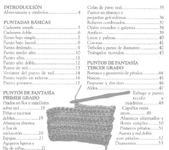 87 puntos crochet, tutoriales puntos, principiantes, curso básico, revistas