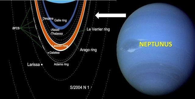 cincin planet neptunus