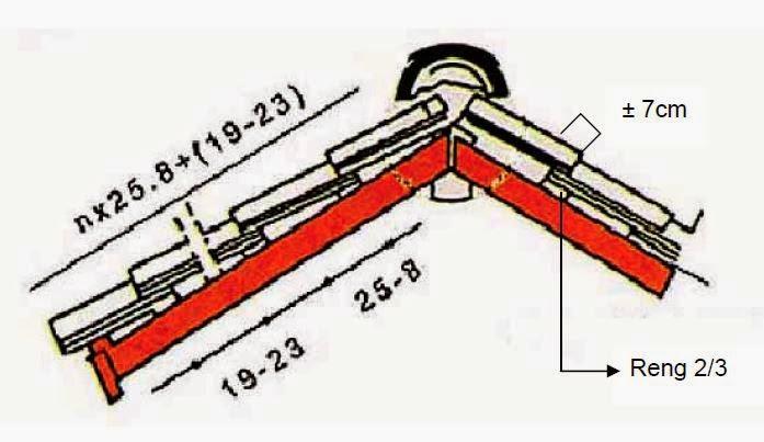 rangka atap baja ringan setengah kuda my blog: konstruksi