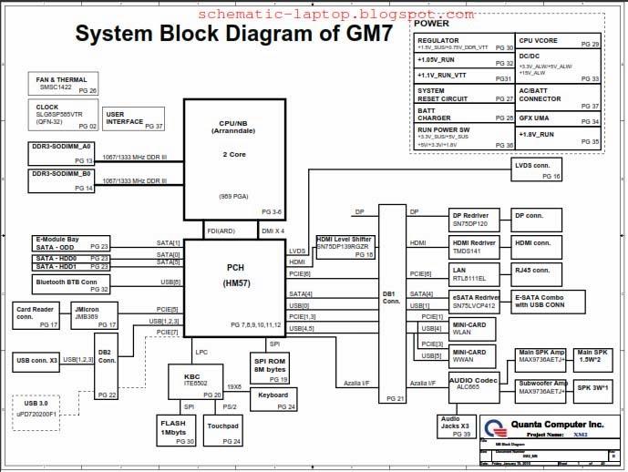 dell xps 17 l702x gm7 schematic
