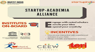 Startup India launched the Startup Academia Alliance programme Highlights