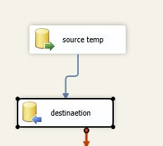 MS-BI Tips and Tutorials : How to create and use temp tables in SSIS