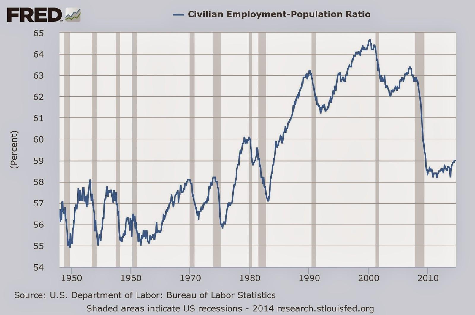 NAKED KEYNESIANISM: Unemployment is involuntary, not