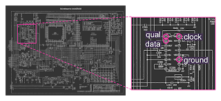 [Image: The schematic diagram with the part containing the RDS decoder chip magnified. The chip has 16 pins, 4 of which are encircled and labeled Qual, Data, Ground, and Clock.]