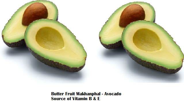 Amazing health benefits of Avocado Butter Fruit Makhanphal - Avocado Source of Vitamin B & E