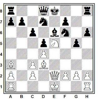 Posición de la partida de ajedrez Koffmann - Filatov (URSS, 1962)