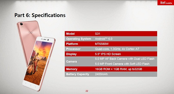 Itel S31 Price, full Features and specification