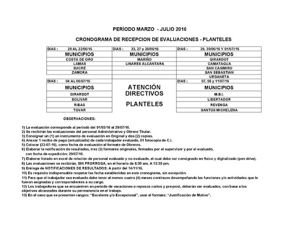 Cronograma de Entrega de Evaluaciones para Aragua.....