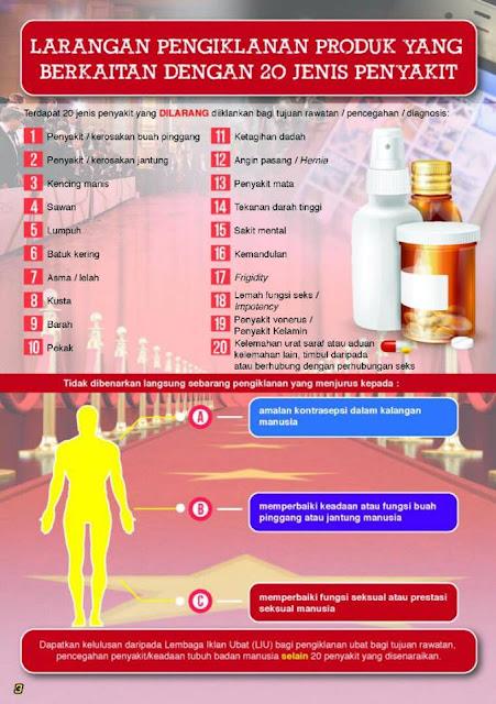 Panduan Kepada Selebriti Dalam Pengiklanan Produk Kesihatan