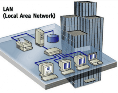 Definition of LAN Network (Local Area Network)