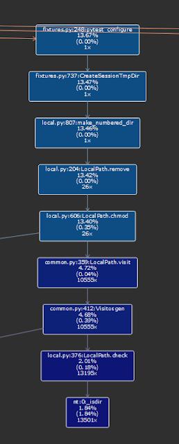 Python Remove Path