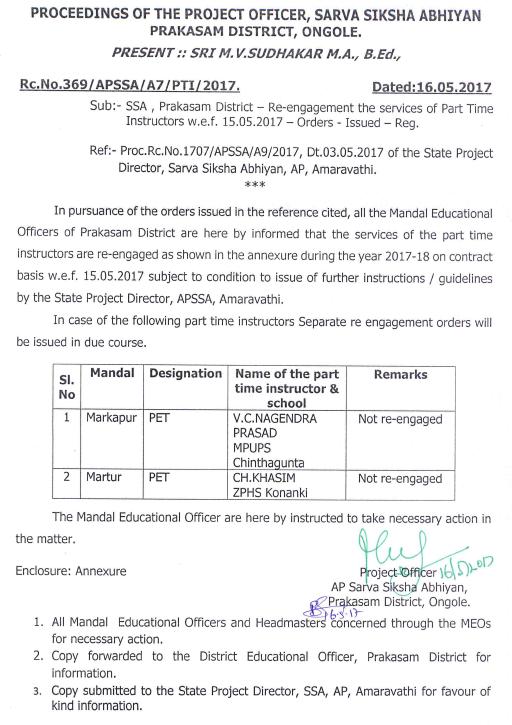 Prakasam District Re-engagement of SSA Part Time Instructors Proceedings 2017-18
