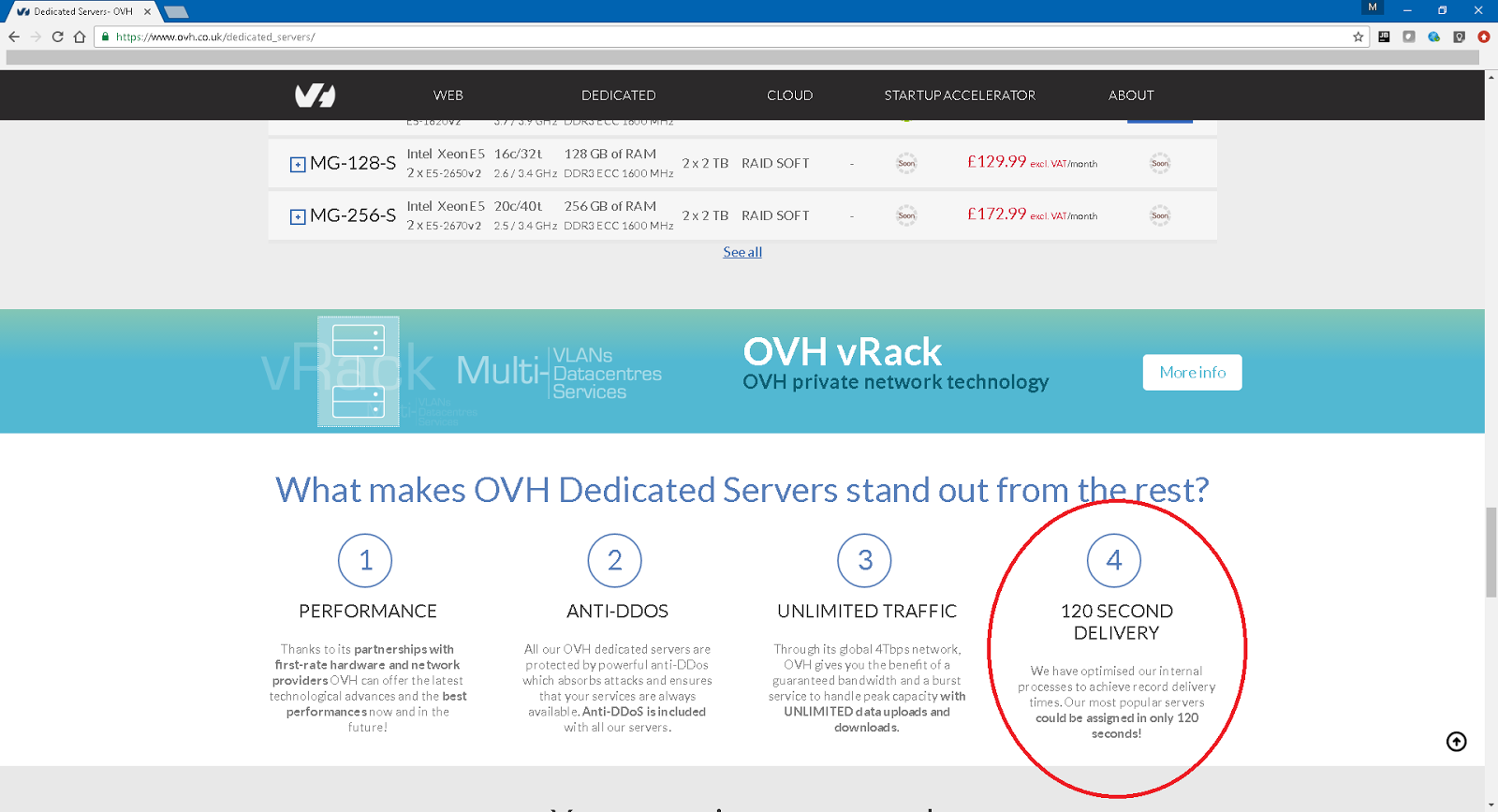 Are OVH using misleading advertising?