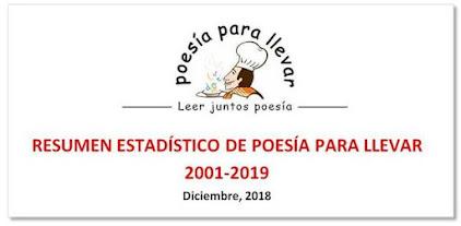 Resumen estadístico ppll 2001-2019