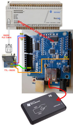 Hardware connections for RFID application