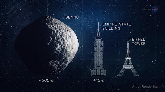 Comparação de tamanho do asteroide Bennu