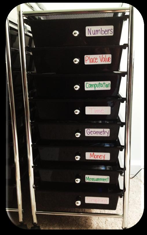 Mrs Kelly S Klass How I Organize For Easy Planning